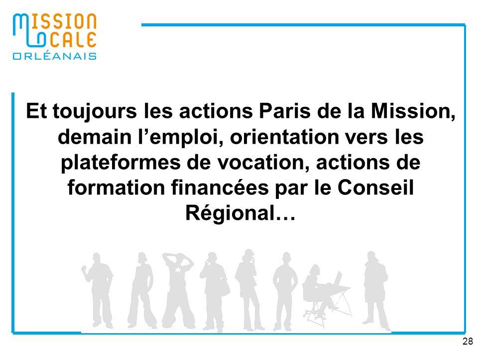 Et toujours les actions Paris de la Mission, demain l'emploi, orientation vers les plateformes de vocation, actions de formation financées par le Conseil Régional…