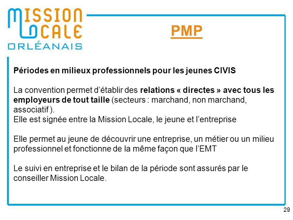 PMP Périodes en milieux professionnels pour les jeunes CIVIS