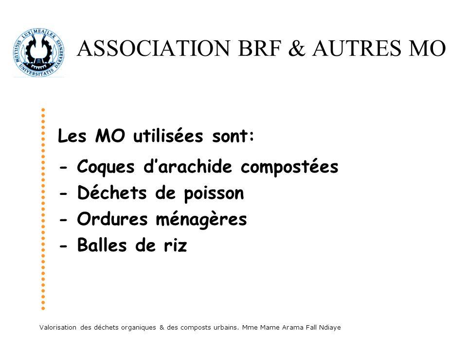ASSOCIATION BRF & AUTRES MO