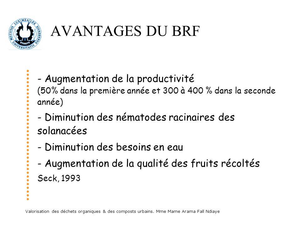 AVANTAGES DU BRF- Augmentation de la productivité (50% dans la première année et 300 à 400 % dans la seconde année)