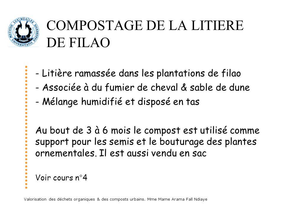 COMPOSTAGE DE LA LITIERE DE FILAO