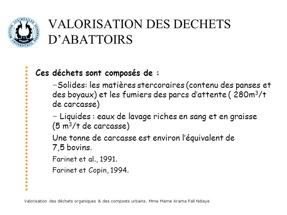 VALORISATION DES DECHETS D'ABATTOIRS