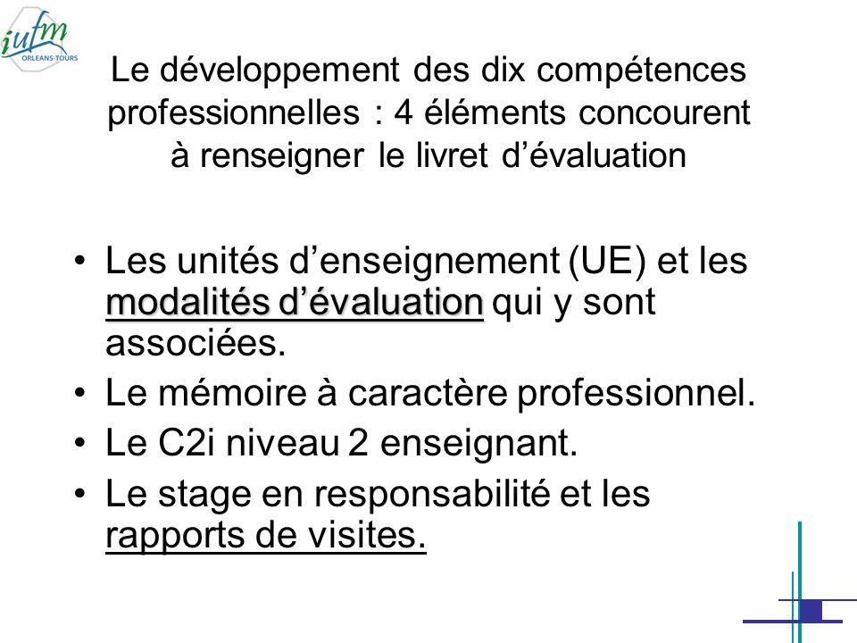 Le mémoire à caractère professionnel. Le C2i niveau 2 enseignant.