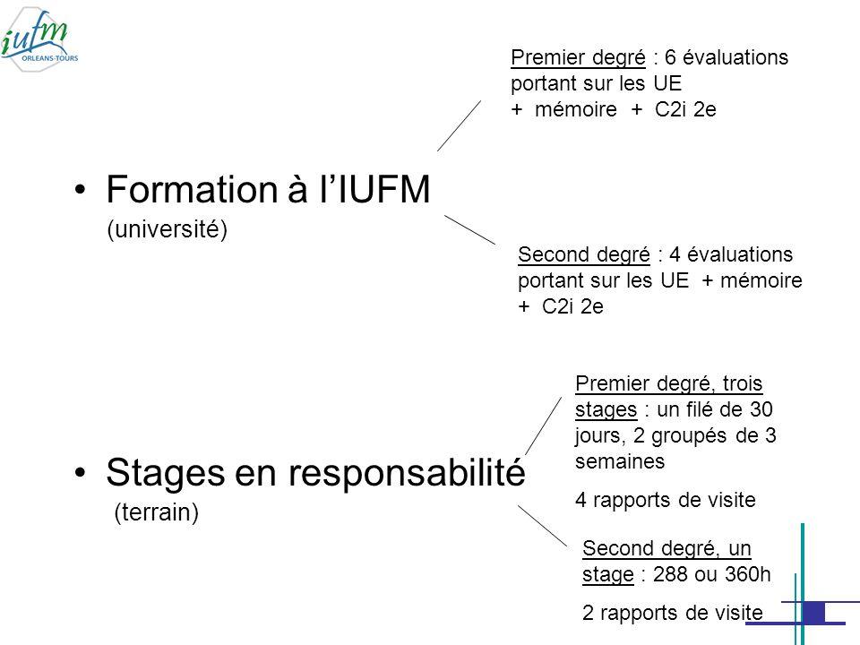 Premier degré : 6 évaluations portant sur les UE + mémoire + C2i 2e