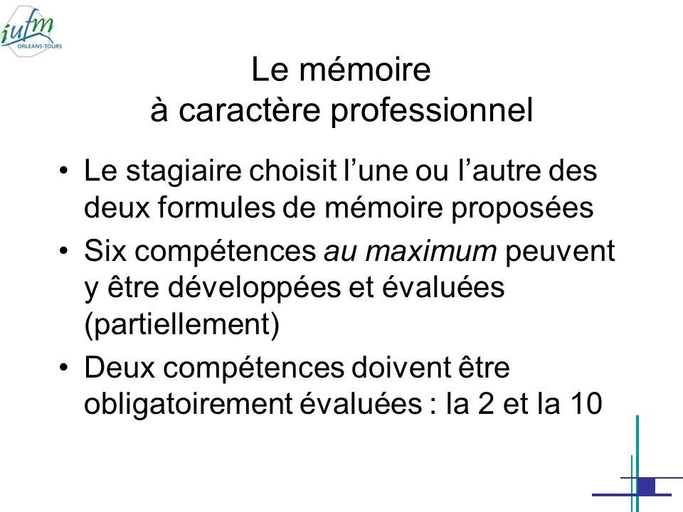 Le mémoire à caractère professionnel
