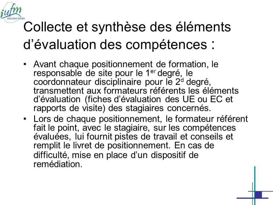 Collecte et synthèse des éléments d'évaluation des compétences :