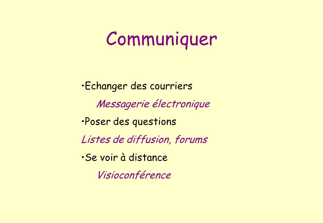 Communiquer Echanger des courriers Messagerie électronique