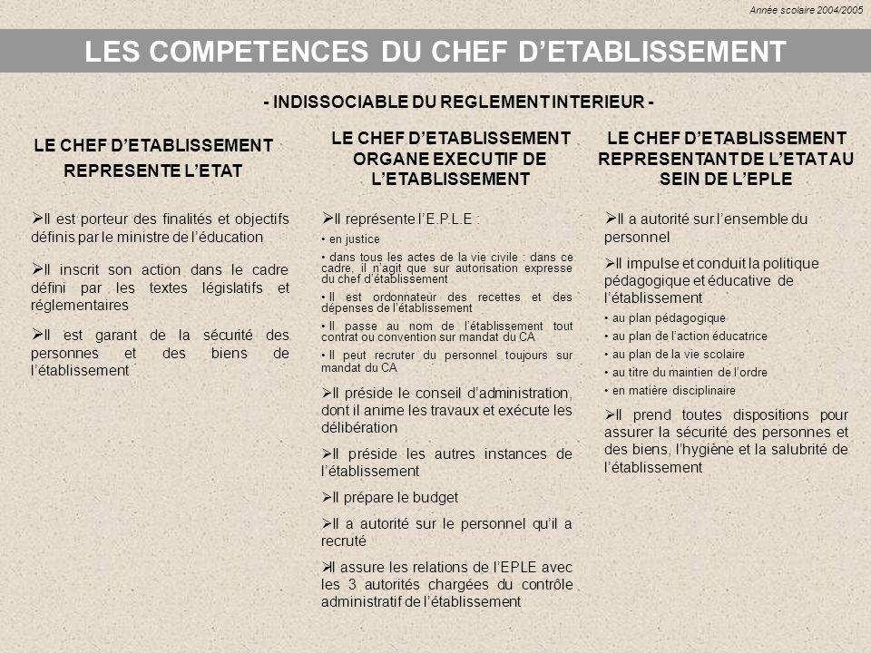 LES COMPETENCES DU CHEF D'ETABLISSEMENT