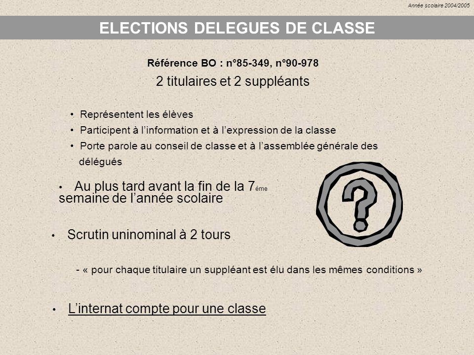 ELECTIONS DELEGUES DE CLASSE
