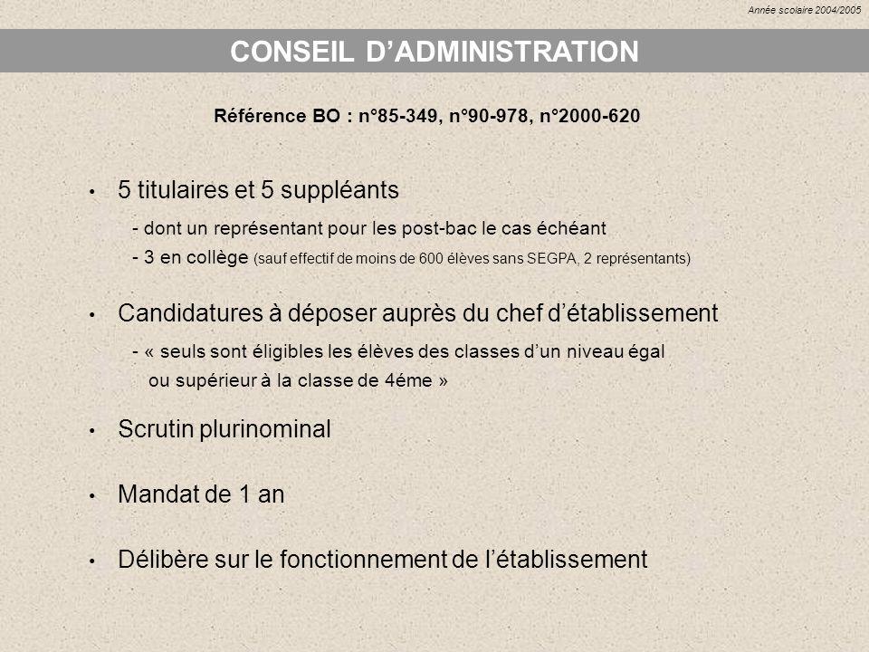 CONSEIL D'ADMINISTRATION Référence BO : n°85-349, n°90-978, n°2000-620