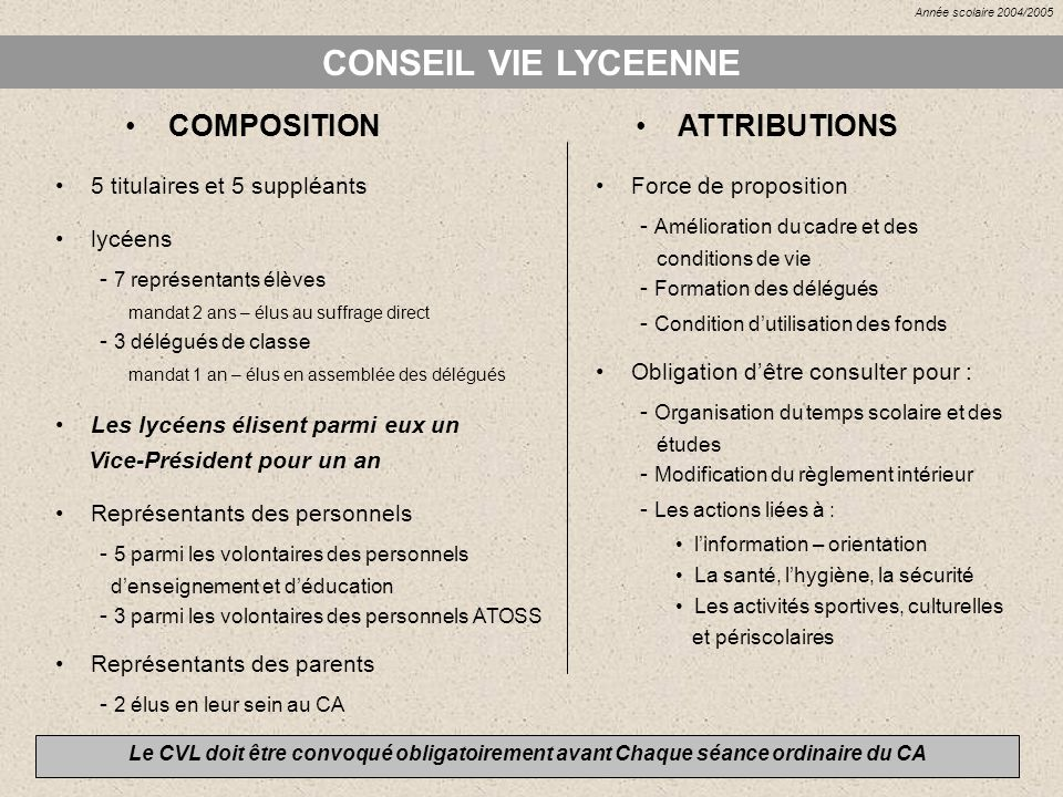 CONSEIL VIE LYCEENNE COMPOSITION ATTRIBUTIONS