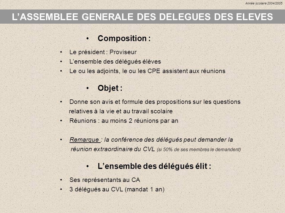 L'ASSEMBLEE GENERALE DES DELEGUES DES ELEVES