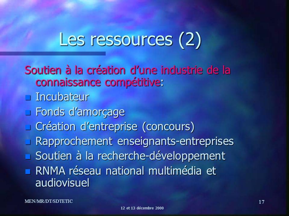 Les ressources (2) Soutien à la création d'une industrie de la connaissance compétitive: Incubateur.
