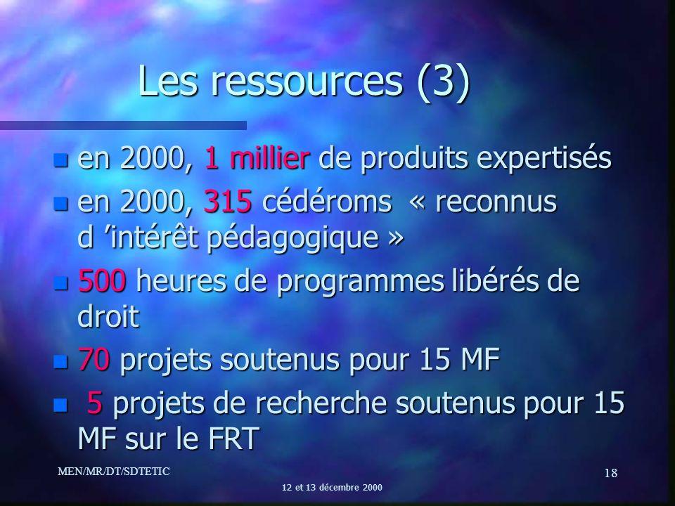 Les ressources (3) en 2000, 1 millier de produits expertisés