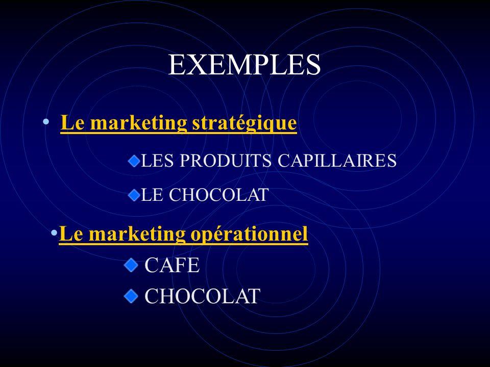 EXEMPLES Le marketing stratégique Le marketing opérationnel CAFE