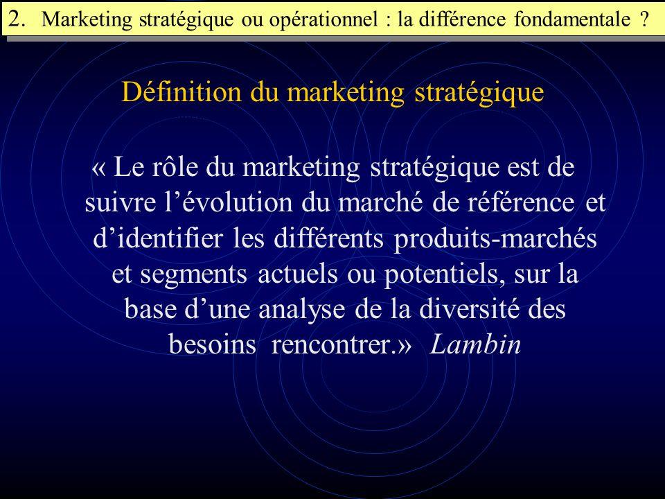Définition du marketing stratégique