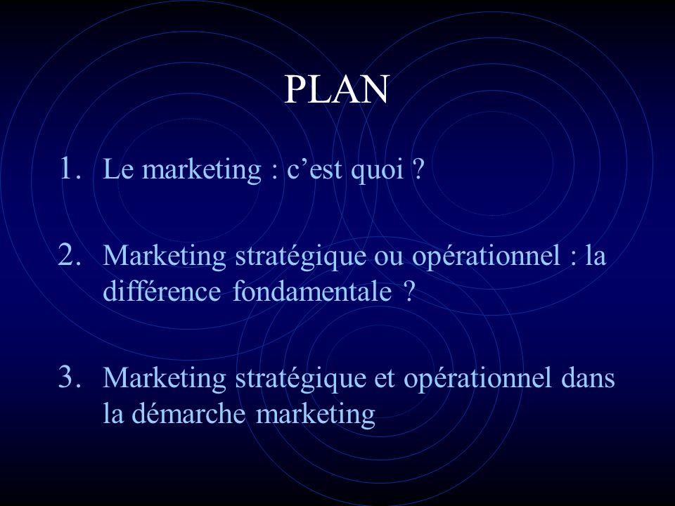 PLAN Le marketing : c'est quoi