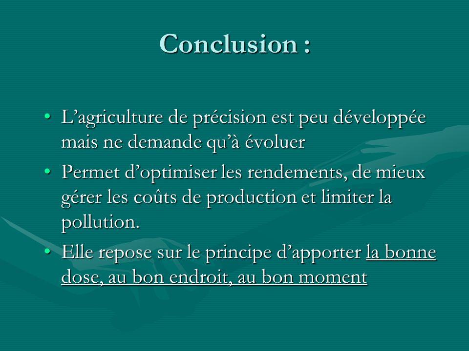 Conclusion : L'agriculture de précision est peu développée mais ne demande qu'à évoluer.