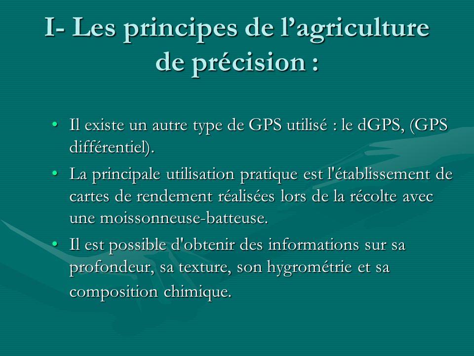 I- Les principes de l'agriculture de précision :