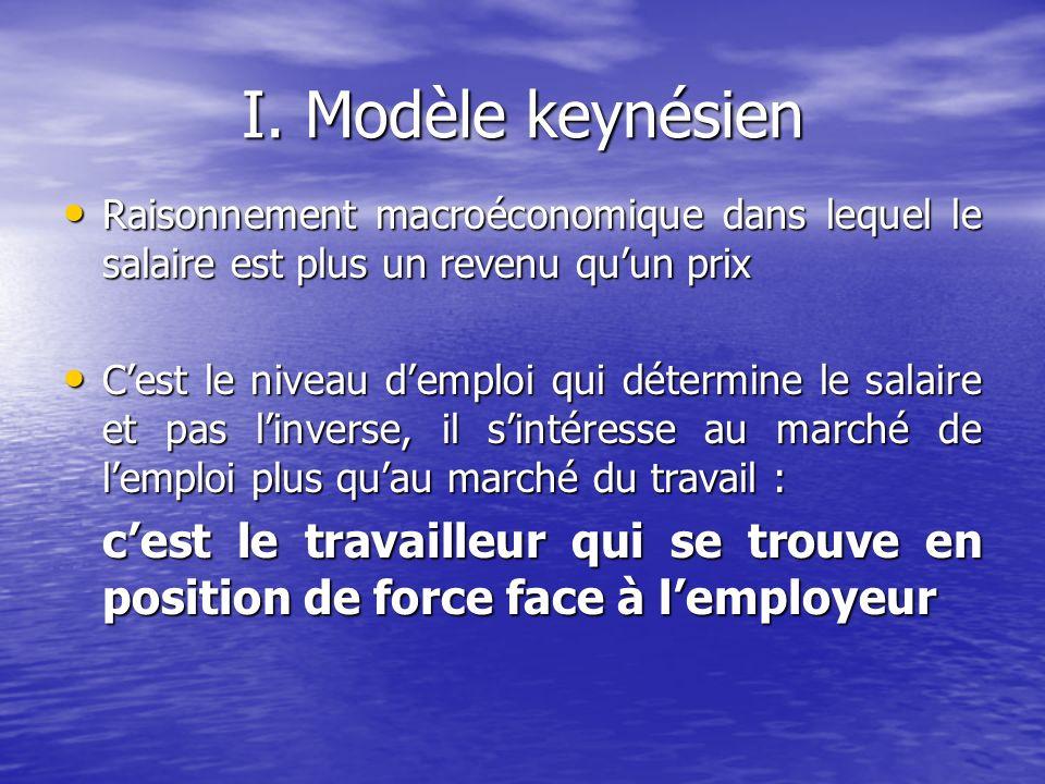 I. Modèle keynésien Raisonnement macroéconomique dans lequel le salaire est plus un revenu qu'un prix.