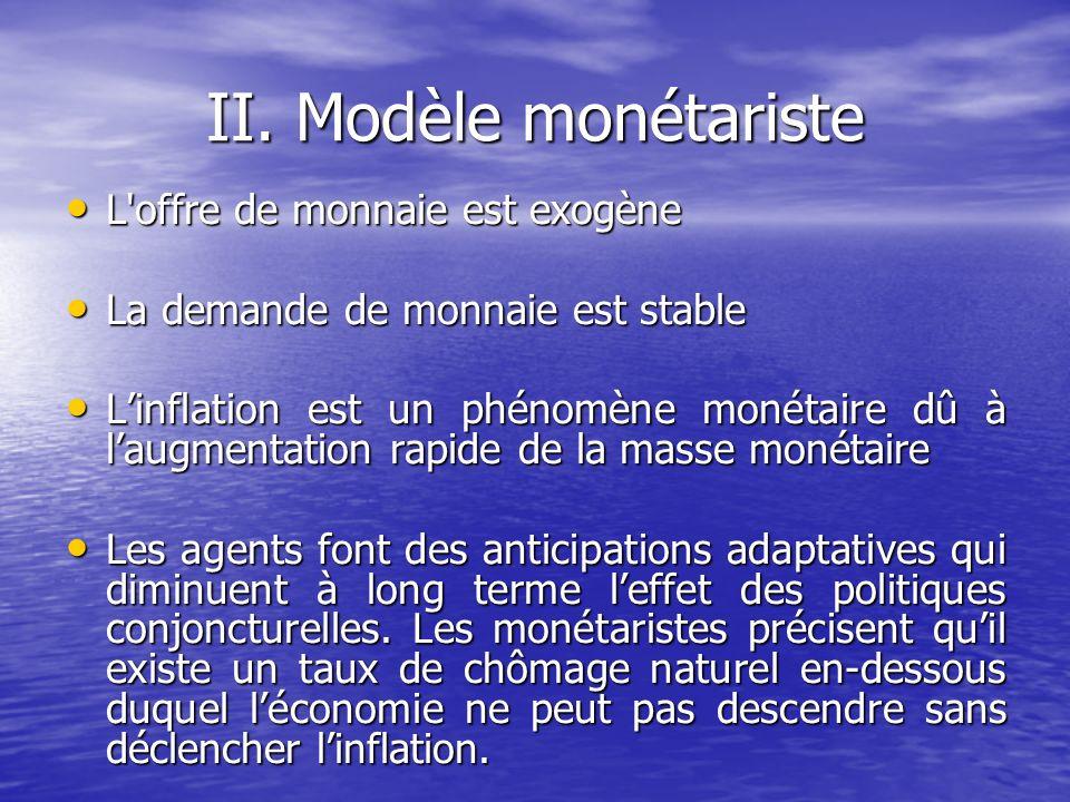 II. Modèle monétariste L offre de monnaie est exogène