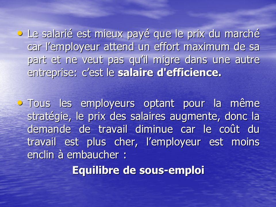 Equilibre de sous-emploi