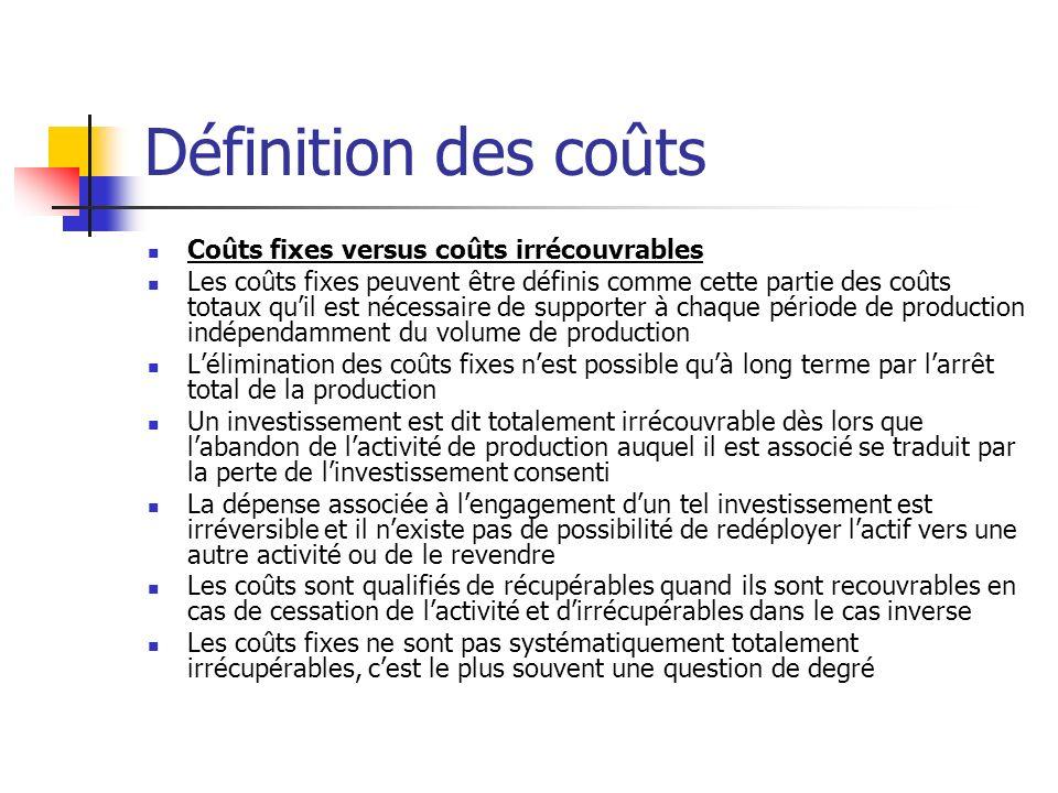 Définition des coûts Coûts fixes versus coûts irrécouvrables