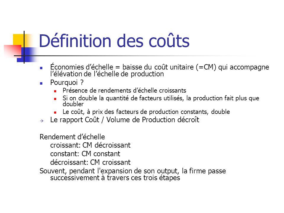 Définition des coûts Économies d'échelle = baisse du coût unitaire (=CM) qui accompagne l'élévation de l'échelle de production.