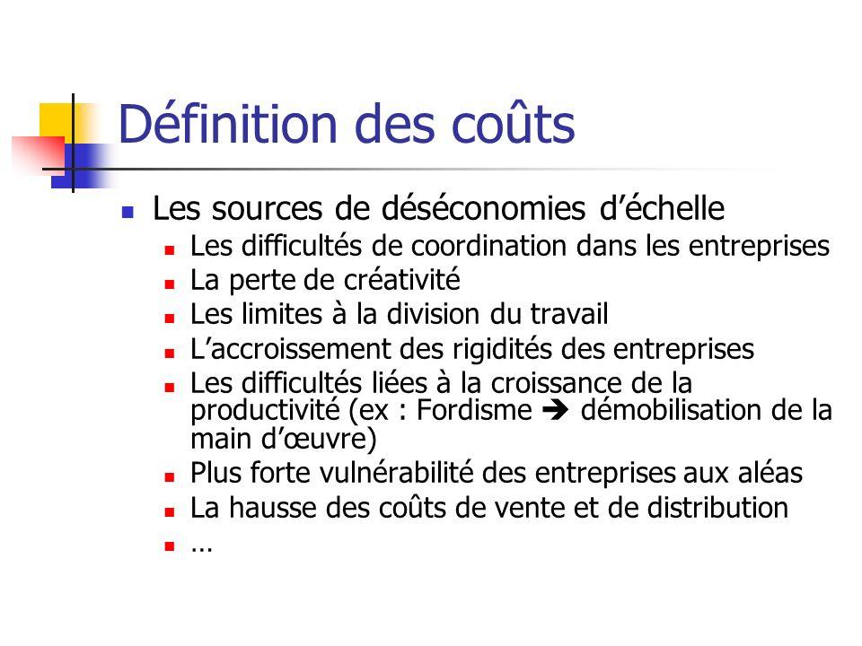 Définition des coûts Les sources de déséconomies d'échelle