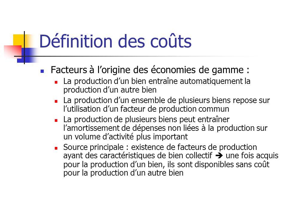 Définition des coûts Facteurs à l'origine des économies de gamme :