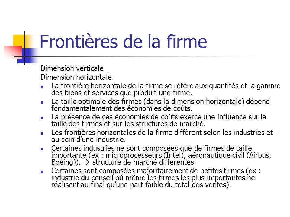 Frontières de la firme Dimension verticale Dimension horizontale