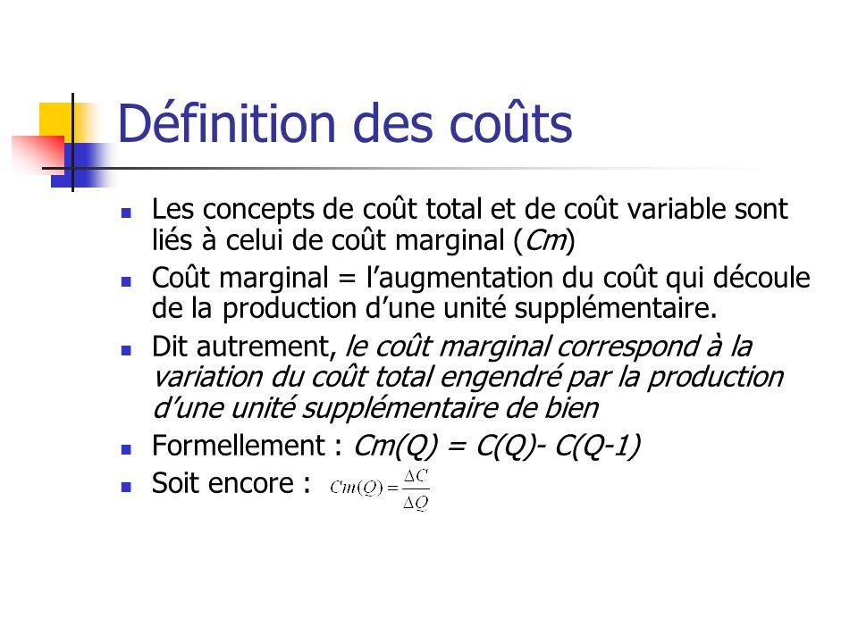 Définition des coûts Les concepts de coût total et de coût variable sont liés à celui de coût marginal (Cm)