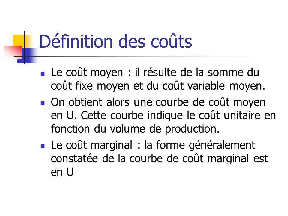 Définition des coûts Le coût moyen : il résulte de la somme du coût fixe moyen et du coût variable moyen.