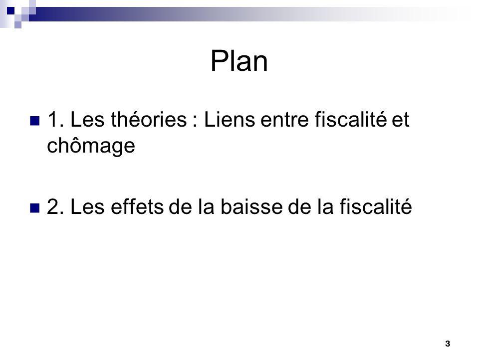 Plan 1. Les théories : Liens entre fiscalité et chômage