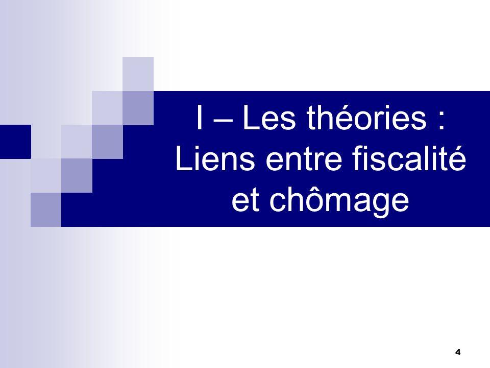 I – Les théories : Liens entre fiscalité et chômage