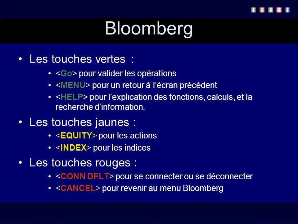 Bloomberg Les touches vertes : Les touches jaunes :