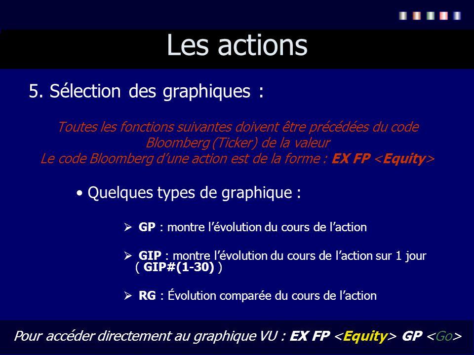 Les actions 5. Sélection des graphiques :