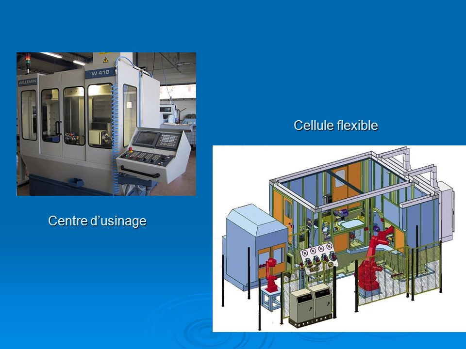 Cellule flexible Centre d'usinage