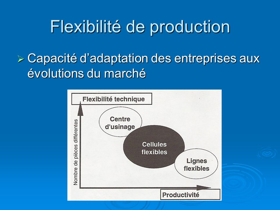 Flexibilité de production