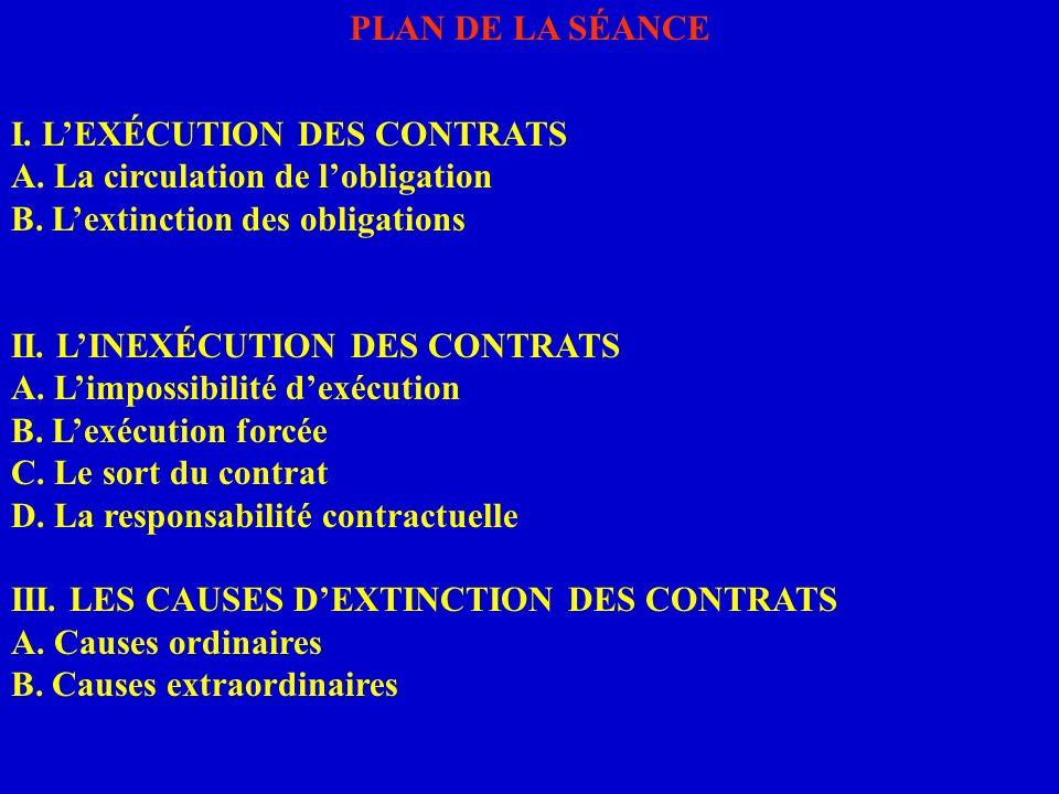 I. L'EXÉCUTION DES CONTRATS A. La circulation de l'obligation