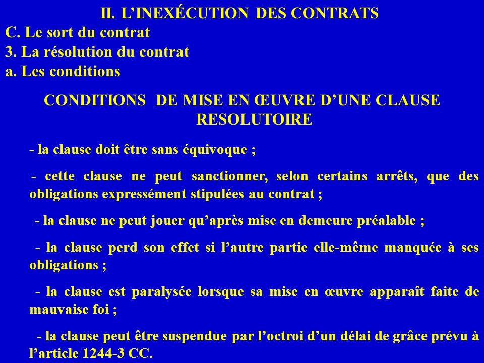 II. L'INEXÉCUTION DES CONTRATS C. Le sort du contrat