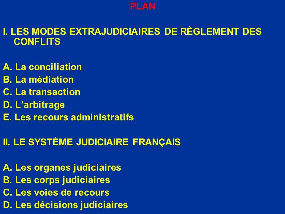 PLAN I. LES MODES EXTRAJUDICIAIRES DE RÈGLEMENT DES CONFLITS. A. La conciliation. B. La médiation.
