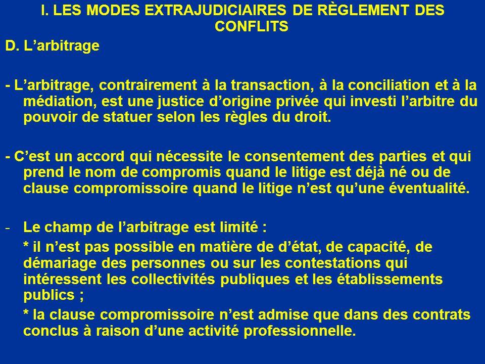 I. LES MODES EXTRAJUDICIAIRES DE RÈGLEMENT DES CONFLITS