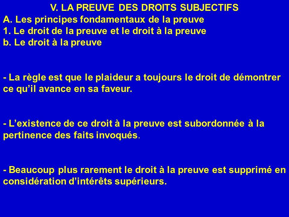 V. LA PREUVE DES DROITS SUBJECTIFS