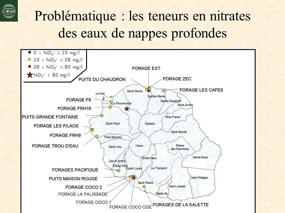 Problématique : les teneurs en nitrates des eaux de nappes profondes