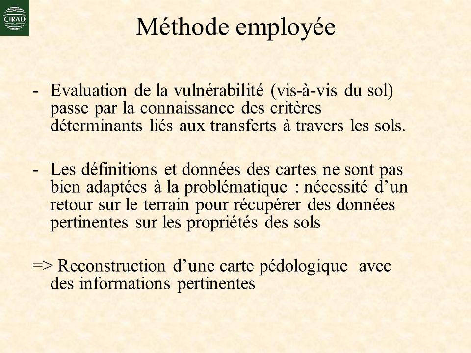 Méthode employée