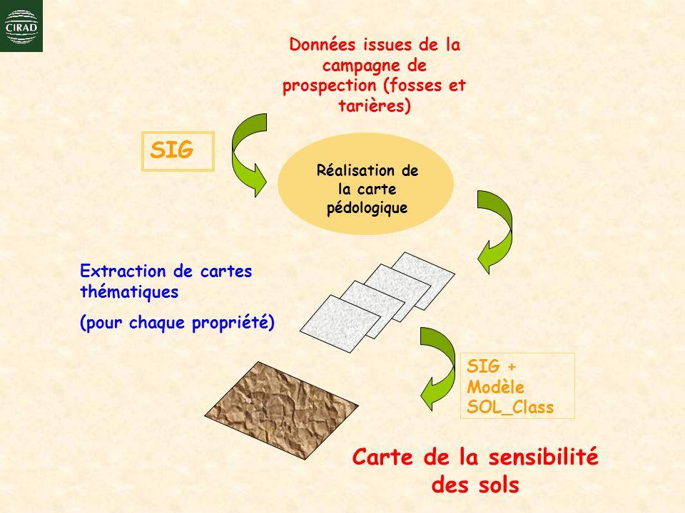 Carte de la sensibilité des sols