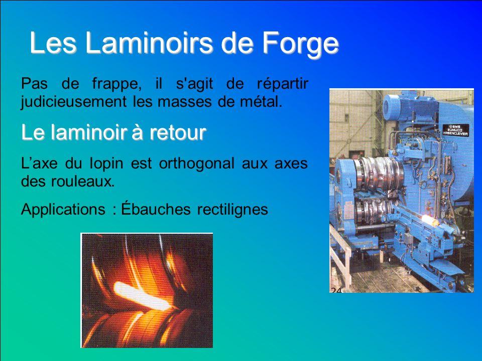 Les Laminoirs de Forge Le laminoir à retour