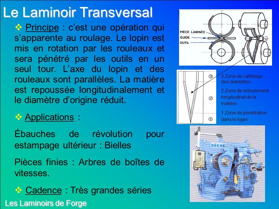 Le Laminoir Transversal