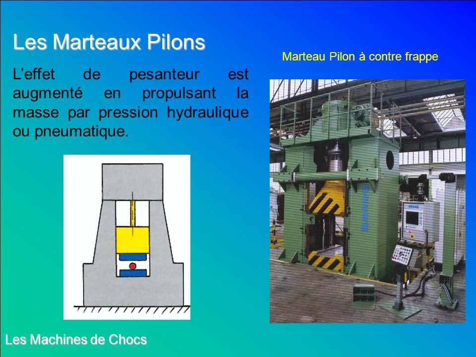 Les Marteaux Pilons L'effet de pesanteur est augmenté en propulsant la masse par pression hydraulique ou pneumatique.